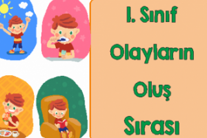 Türkçe 1 Olayların Oluş Sırası