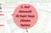 2. Sınıf Matematik İki Doğal Sayıyı Zihinden Toplama