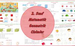 2. Sınıf Matematik Geometrik Cisimler