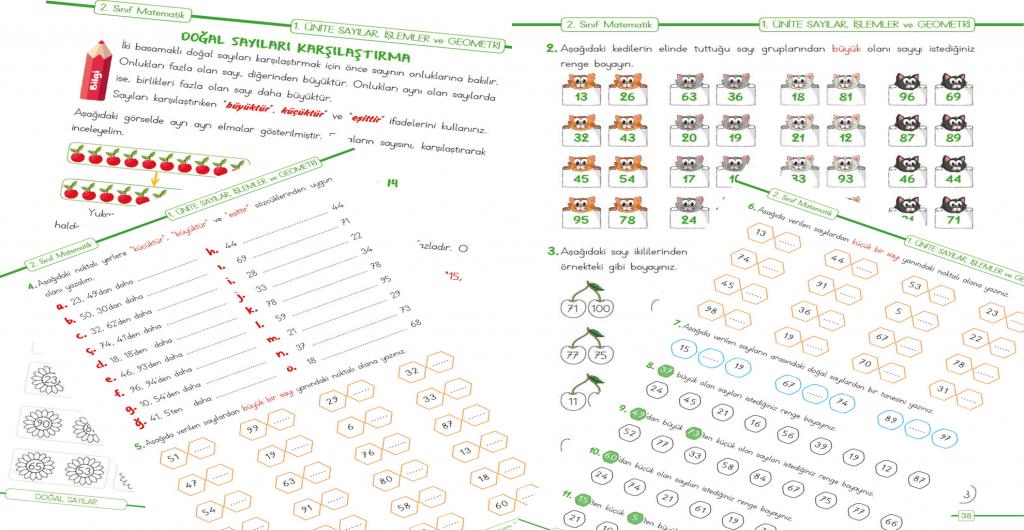 2. Sınıf Doğal sayıları karşılaştırma