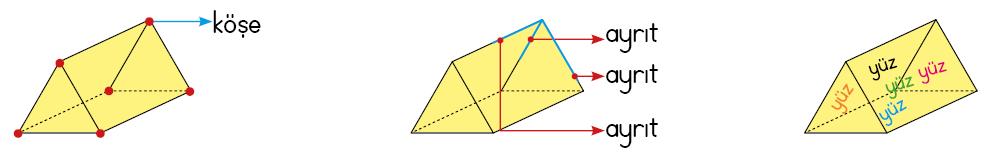 üçgen prizma özellikleri